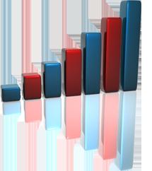 finance_chart